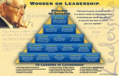12 Lessons of Leadership