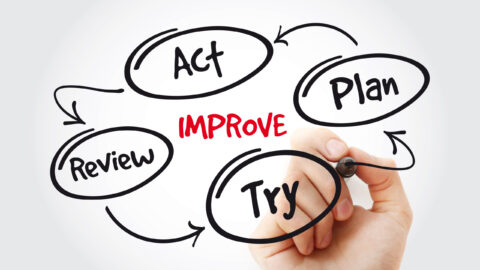 A 3 Step Process for Continuous Improvement